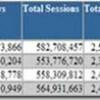 Sajtovi novinskih kuća privlače 37% od ukupnog broja internet korisnika