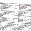 EU koristi trgovinski sporazum sa Kanadom da provuče odredbe odbačenog ACTA sporazuma
