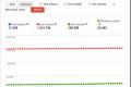 Google Webmaster Tools sada sadrži Index Status