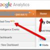 Kako instalirati Google Analytics na Web sajt