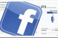 Facebook Insights: Kako mjeriti svijest o brandu na Facebooku?