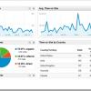 Kako iskoristiti analitiku za monetarizaciju Web prometa