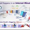 Šta se sve dogodi za 60 sekundi na Internetu