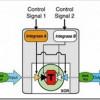 Otkriće genetskog tranzistora omogućava pravljenje biološkog računara
