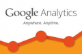 Kako dodati Google Analytics na WordPress sajt?