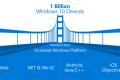 Microsoft prolongirao Windows most za Android