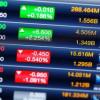 Investiranje: Šta su akcije (deonice)?