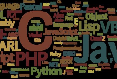 20 najpopularnijih programskih jezika