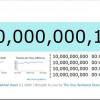Twitter dostigao 10 milijardi tweetova