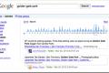 Google pokrenuo pretragu Twitter arhive