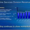 Windows 7 diže Microsoft-ov profit za 34.5%