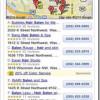 Google Tags kao velika pomoć lokalnim tvrtkama