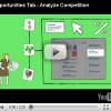 Google omogućuje AdWords oglašivačima da analiziraju svoje konkurente