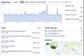 Google dodao statistika u realnom vremenu za Blogger