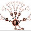 Nova oglasna mreža RadiumOne analizira društvenu interakciju za bolje ciljane oglase