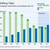 Ove godine u SAD-u će online oglašavanje da generiše više prihoda od oglasa u tiskanim izdanjima