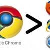 Google ponudio 20 tisuća dolara onom tko uspije da hakira njegov Chrome preglednik