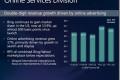 Rekordni prihodi Microsoft-a ali i veliki rast Linux i Mac OS