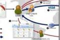 Struktura lanca spam poslovanja