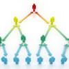 Online zarada: Da li je MLM program za vas?