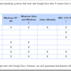 Nadograđeni Google Docs Presentations sve veća konkurencija PowerPoint-u