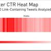 Kako pozicija linka u tweet-u utiče na broj klikova
