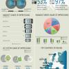 Prikazivanja oglasa na smartphone uređajima u Evropi u velikom porastu