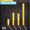 Dugmad za socijalno deljenje povećavaju CTR e-maila za 115%