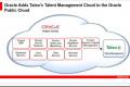 Oracle kupio Taleo za 1,9 milijardi dolara