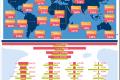 Cloud Computing bi do 2015 godine trebao da otvori 14 milijuna novih radnih mjesta