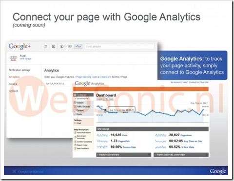 analytics_google_plus