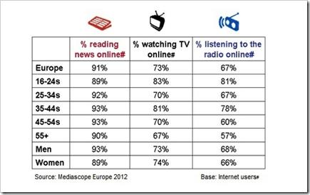 broj internet korisnika u evropi2