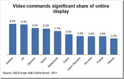 evropsko trziste online oglasavanja2