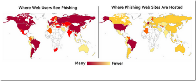 Phishing Map