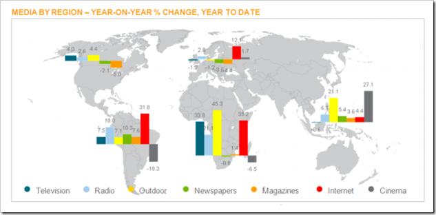 nielsen-globalna-mapa-oglasavanja