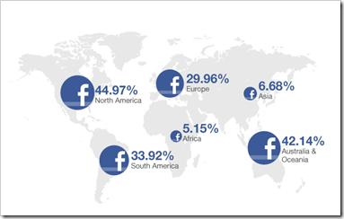 facebook korisnici u svijetu