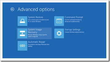 Kako napraviti System Image u Windows 8