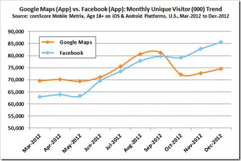 Facebook-Google-Maps