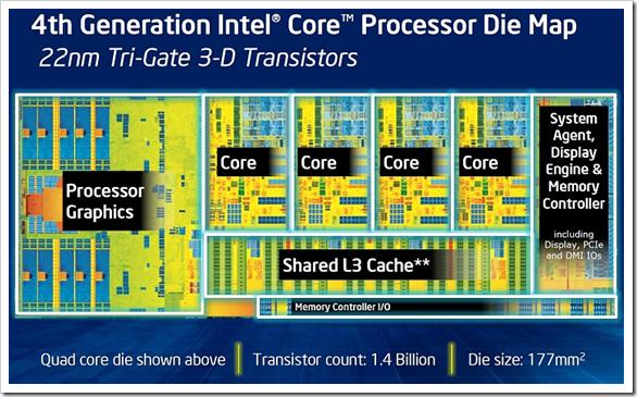arihitektura Haswell procesora