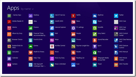 Windows 8.1 aplikacije