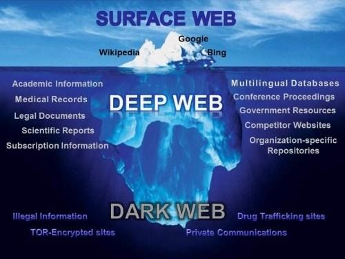 kako izgleda internet